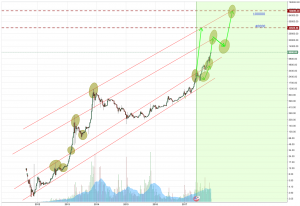 bitcoin_prediction